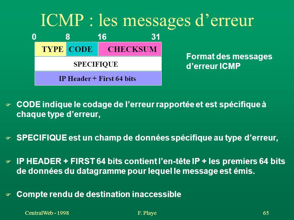 CentralWeb - 1998F. Playe 65 ICMP : les messages d'erreur F CODE indique le codage de l'erreur rapportée et est spécifique à chaque type d'erreur, F S