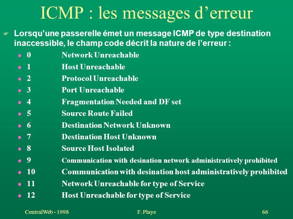 CentralWeb - 1998F. Playe 66 ICMP : les messages d'erreur F Lorsqu'une passerelle émet un message ICMP de type destination inaccessible, le champ code