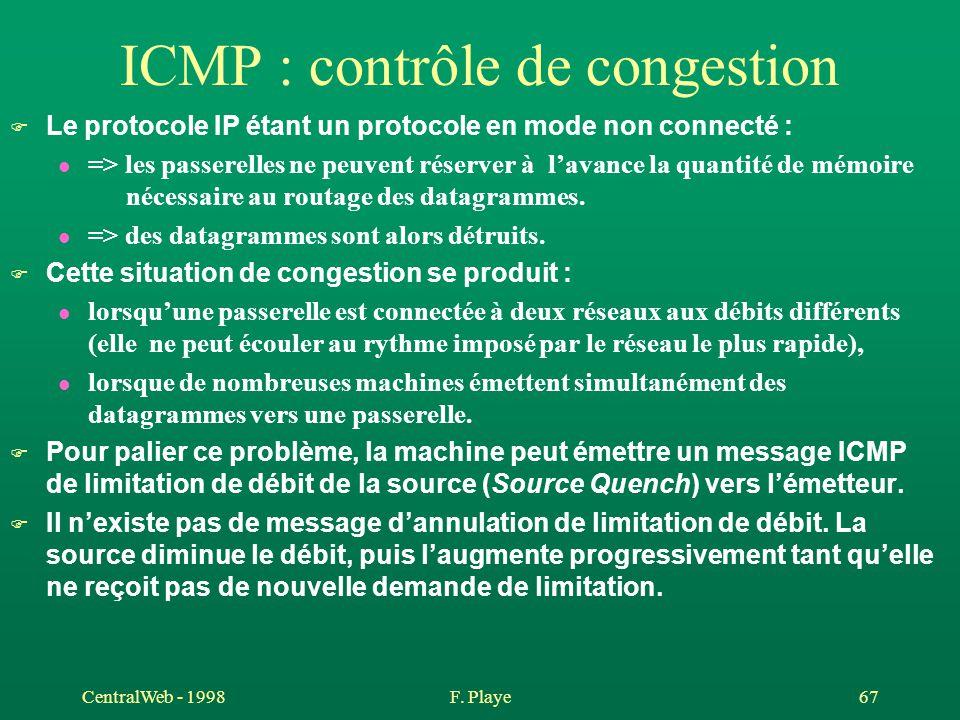 CentralWeb - 1998F. Playe 67 ICMP : contrôle de congestion F Le protocole IP étant un protocole en mode non connecté : l => les passerelles ne peuvent