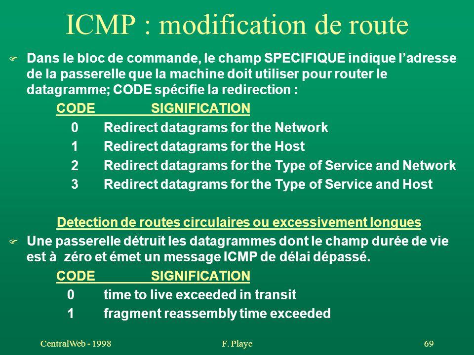CentralWeb - 1998F. Playe 69 ICMP : modification de route F Dans le bloc de commande, le champ SPECIFIQUE indique l'adresse de la passerelle que la ma