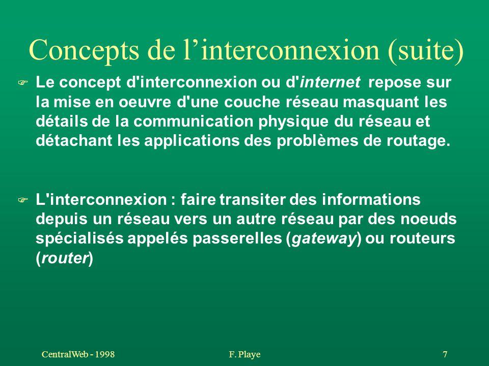 CentralWeb - 1998F. Playe 7 Concepts de l'interconnexion (suite) F Le concept d'interconnexion ou d'internet repose sur la mise en oeuvre d'une couche
