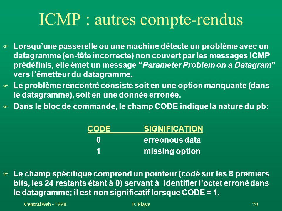 CentralWeb - 1998F. Playe 70 ICMP : autres compte-rendus F Lorsqu'une passerelle ou une machine détecte un problème avec un datagramme (en-tête incorr