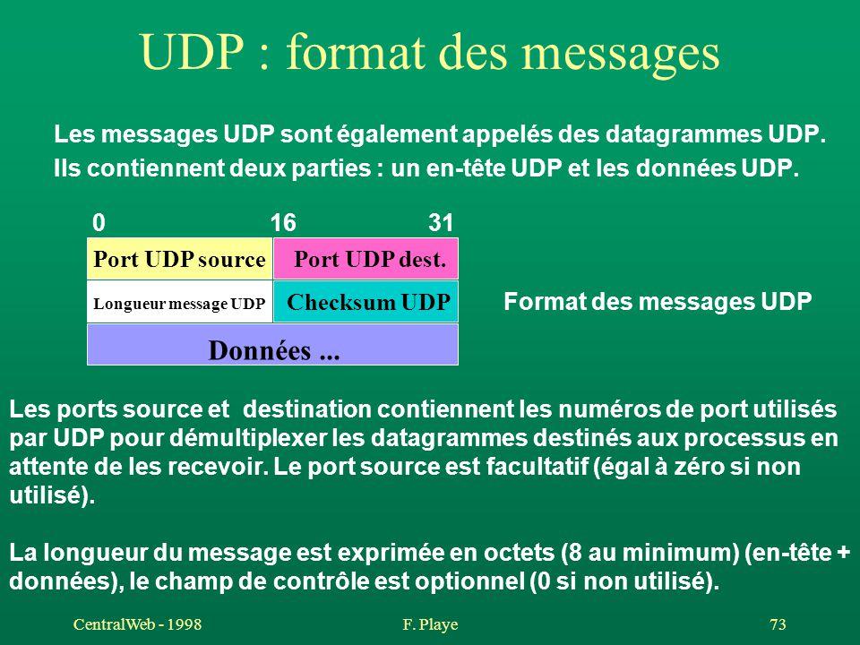 CentralWeb - 1998F. Playe 73 UDP : format des messages Les messages UDP sont également appelés des datagrammes UDP. Ils contiennent deux parties : un