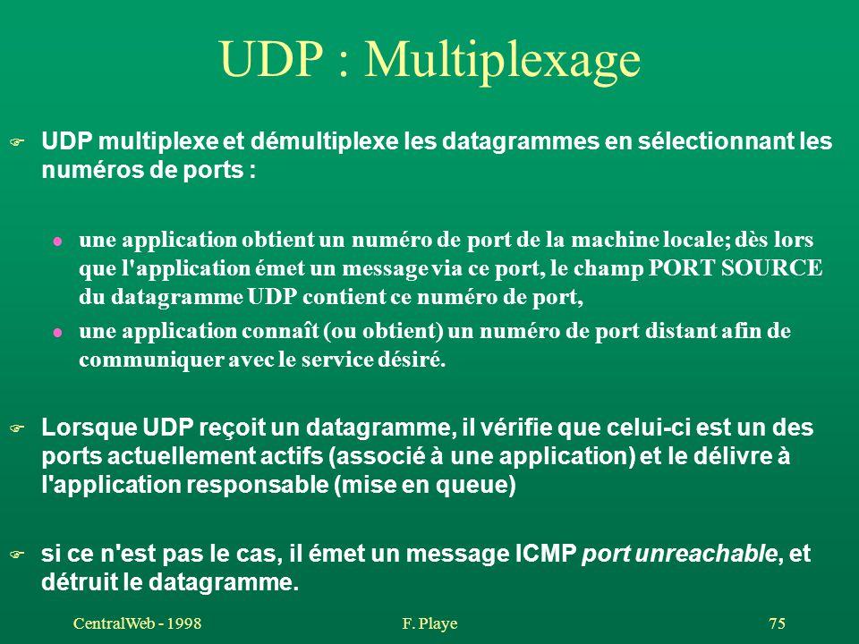 CentralWeb - 1998F. Playe 75 UDP : Multiplexage F UDP multiplexe et démultiplexe les datagrammes en sélectionnant les numéros de ports : l une applica