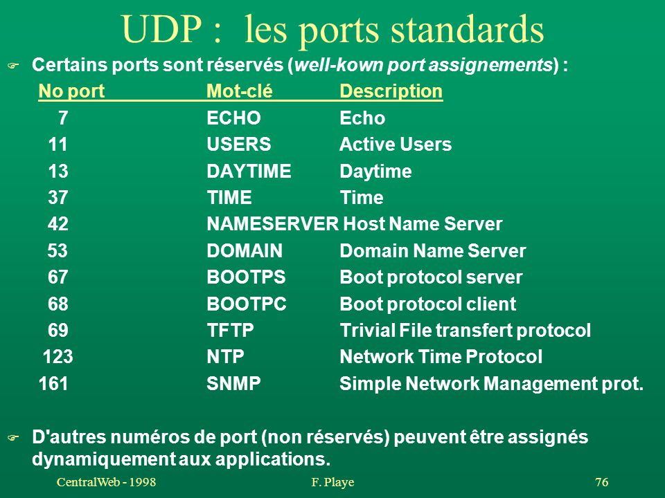 CentralWeb - 1998F. Playe 76 UDP : les ports standards F Certains ports sont réservés (well-kown port assignements) : No portMot-cléDescription 7ECHO