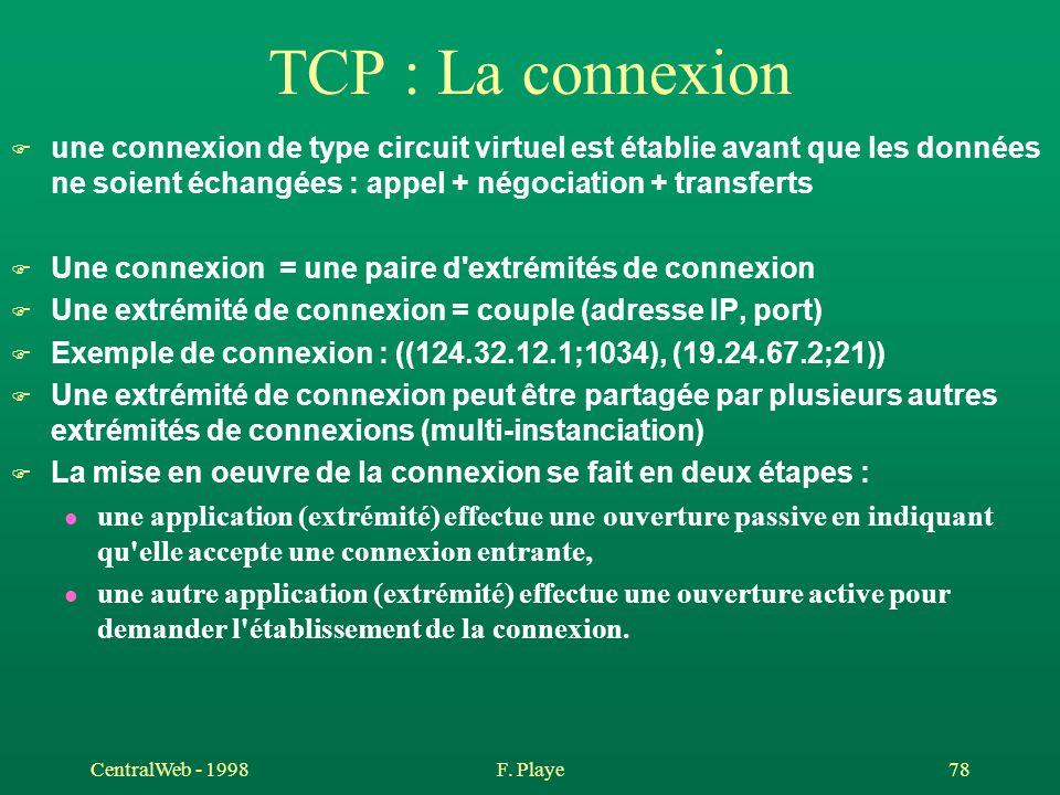 CentralWeb - 1998F. Playe 78 TCP : La connexion F une connexion de type circuit virtuel est établie avant que les données ne soient échangées : appel