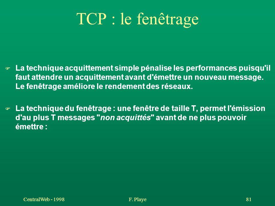 CentralWeb - 1998F. Playe 81 TCP : le fenêtrage F La technique acquittement simple pénalise les performances puisqu'il faut attendre un acquittement a