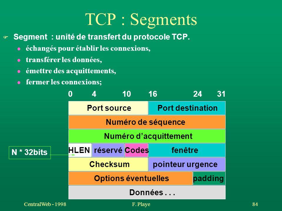 CentralWeb - 1998F. Playe 84 TCP : Segments F Segment : unité de transfert du protocole TCP. l échangés pour établir les connexions, l transférer les