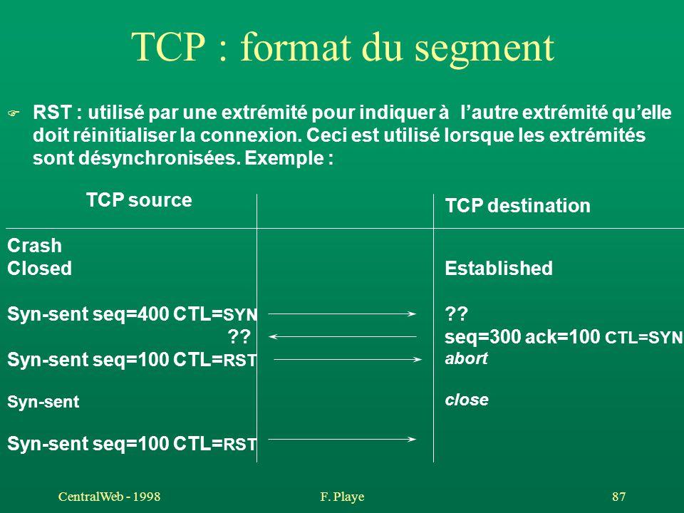 CentralWeb - 1998F. Playe 87 TCP : format du segment F RST : utilisé par une extrémité pour indiquer à l'autre extrémité qu'elle doit réinitialiser la