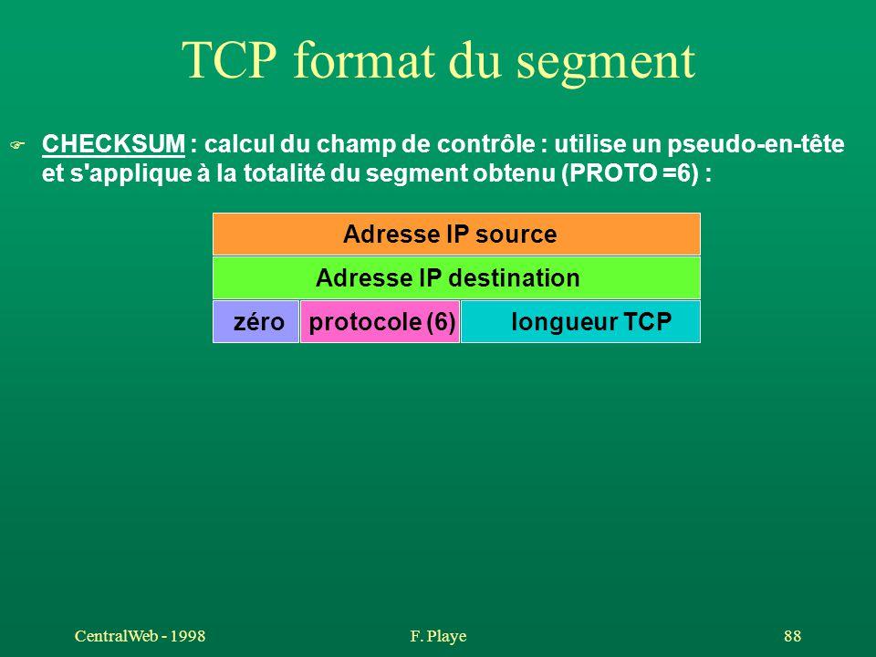 CentralWeb - 1998F. Playe 88 TCP format du segment F CHECKSUM : calcul du champ de contrôle : utilise un pseudo-en-tête et s'applique à la totalité du