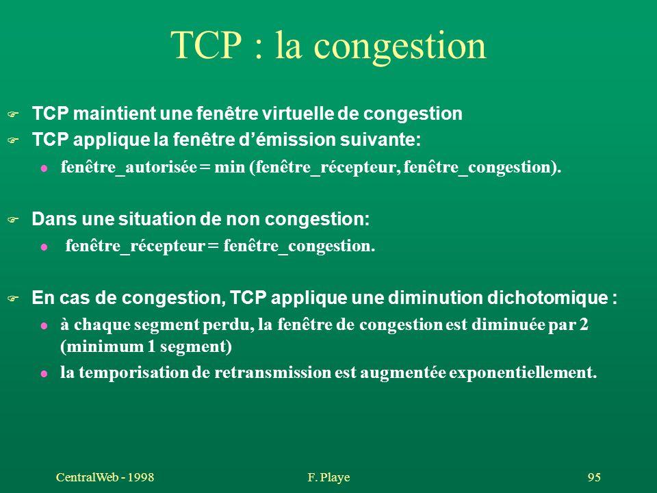 CentralWeb - 1998F. Playe 95 TCP : la congestion F TCP maintient une fenêtre virtuelle de congestion F TCP applique la fenêtre d'émission suivante: l