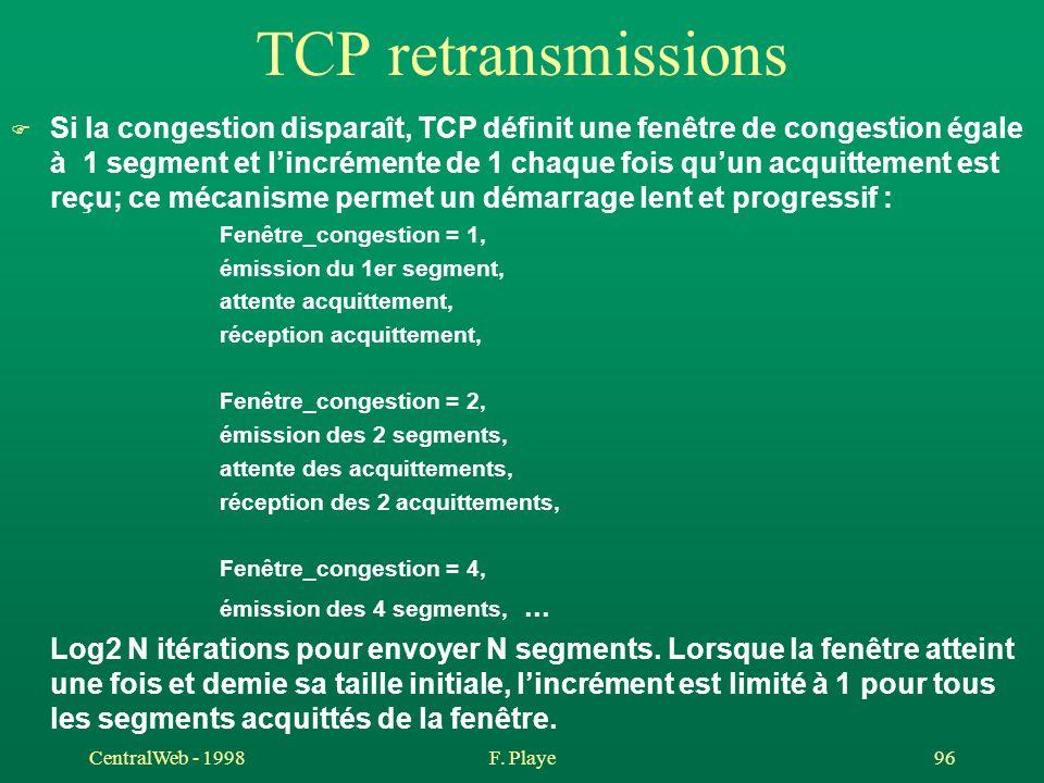CentralWeb - 1998F. Playe 96 TCP retransmissions F Si la congestion disparaît, TCP définit une fenêtre de congestion égale à 1 segment et l'incrémente