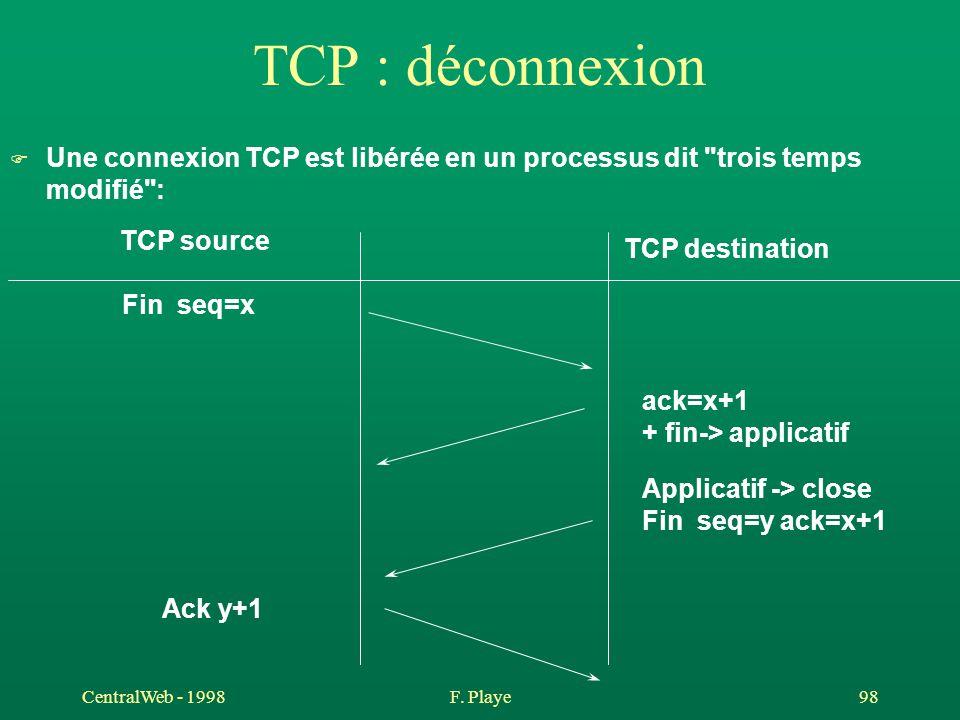 CentralWeb - 1998F. Playe 98 TCP : déconnexion F Une connexion TCP est libérée en un processus dit