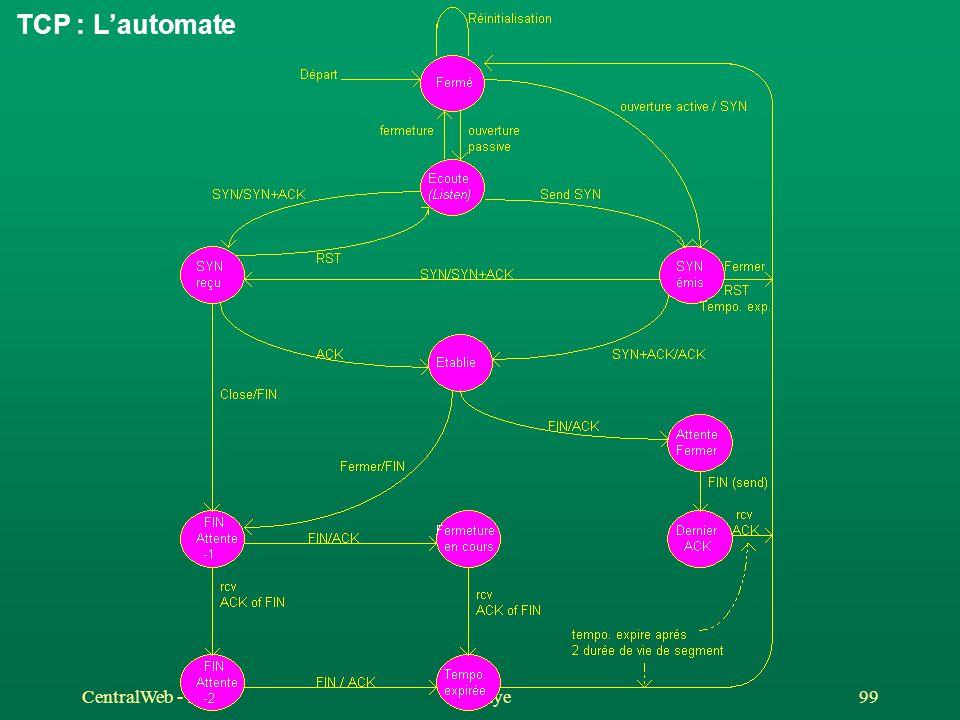 CentralWeb - 1998F. Playe 99 TCP : L'automate