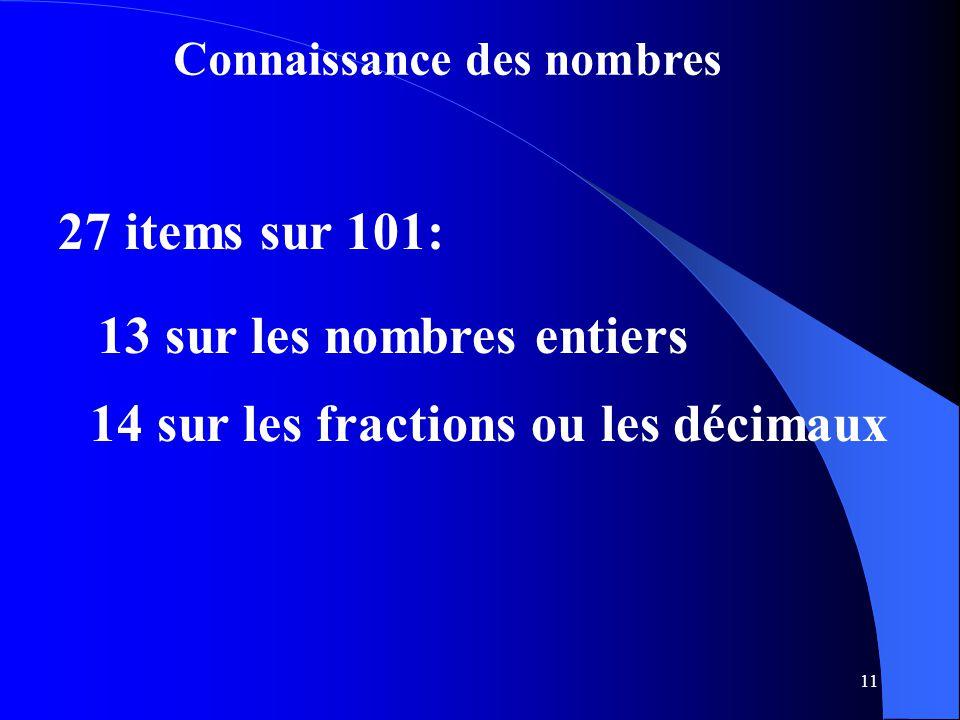 11 Connaissance des nombres 27 items sur 101: 13 sur les nombres entiers 14 sur les fractions ou les décimaux