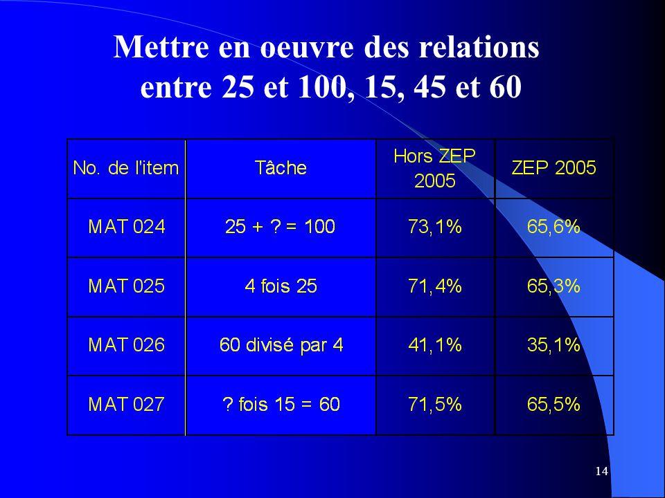 14 Mettre en oeuvre des relations entre 25 et 100, 15, 45 et 60