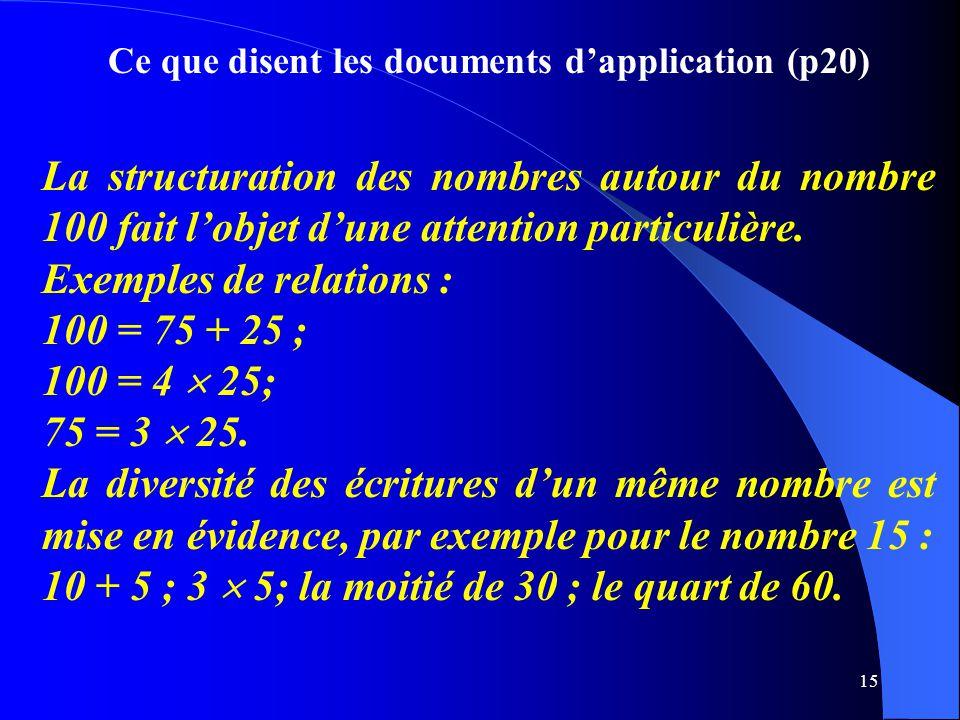 15 Ce que disent les documents d'application (p20) La structuration des nombres autour du nombre 100 fait l'objet d'une attention particulière. Exempl