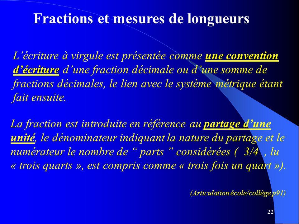22 Fractions et mesures de longueurs une convention d'écriture L'écriture à virgule est présentée comme une convention d'écriture d'une fraction décim