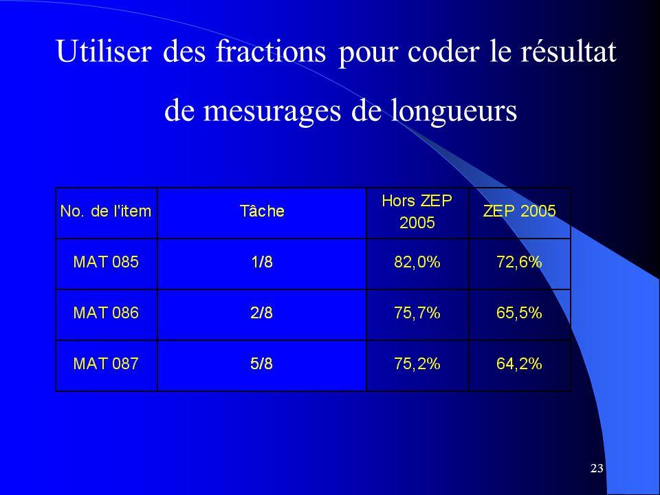 23 Utiliser des fractions pour coder le résultat de mesurages de longueurs