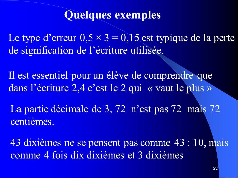 52 Quelques exemples Le type d'erreur 0,5 × 3 = 0,15 est typique de la perte de signification de l'écriture utilisée. Il est essentiel pour un élève d