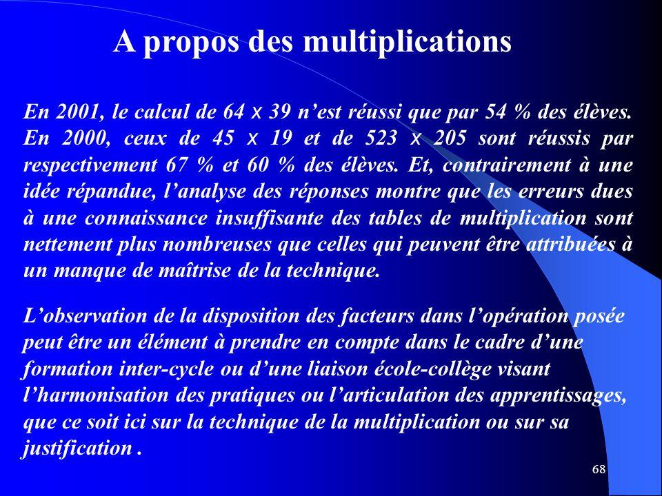 68 A propos des multiplications En 2001, le calcul de 64 x 39 n'est réussi que par 54 % des élèves. En 2000, ceux de 45 x 19 et de 523 x 205 sont réus