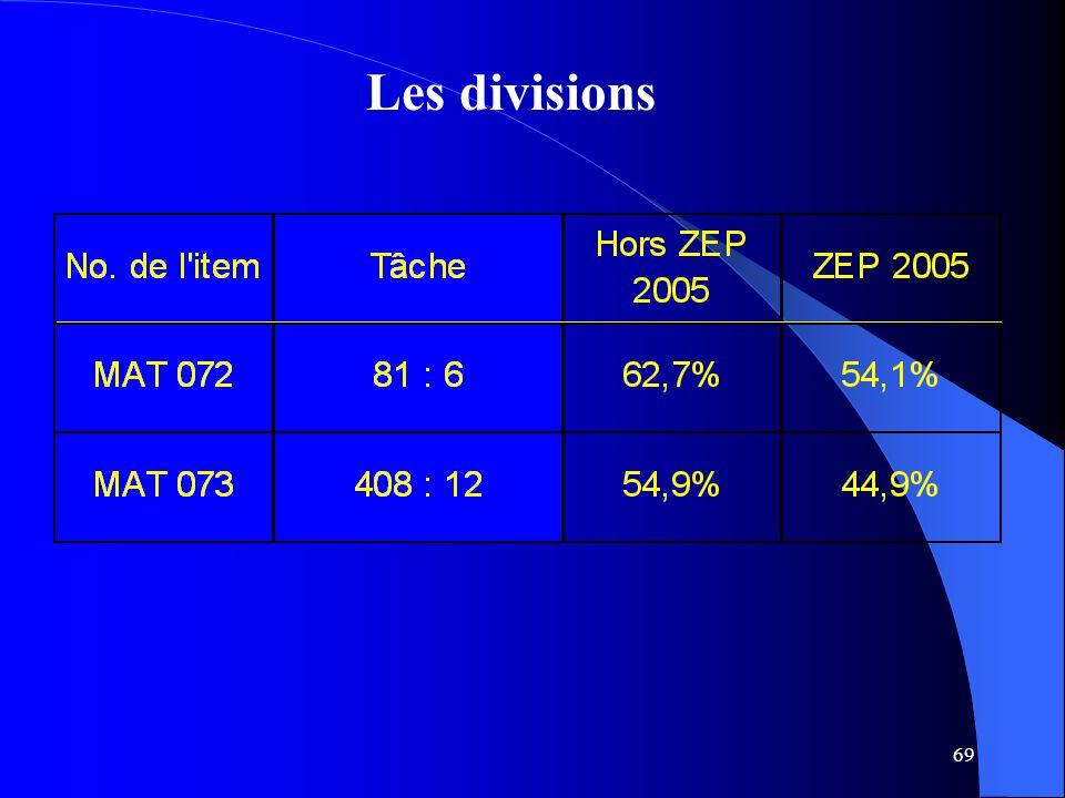 69 Les divisions