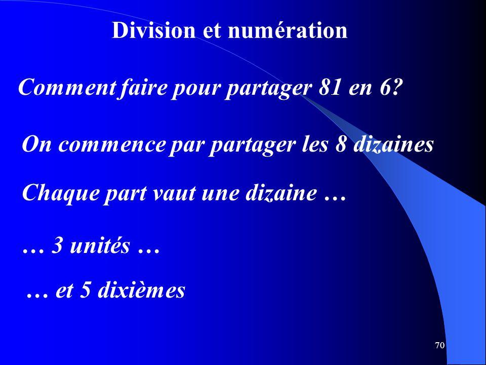 70 Division et numération Comment faire pour partager 81 en 6? On commence par partager les 8 dizaines Chaque part vaut une dizaine … … 3 unités … … e