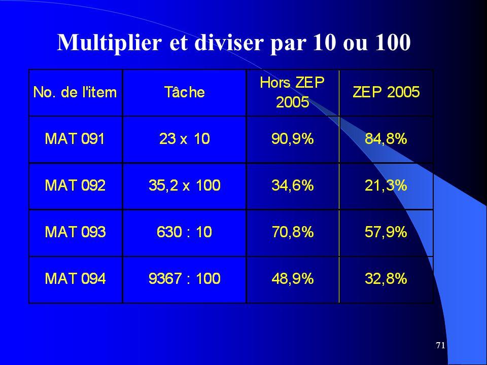 71 Multiplier et diviser par 10 ou 100