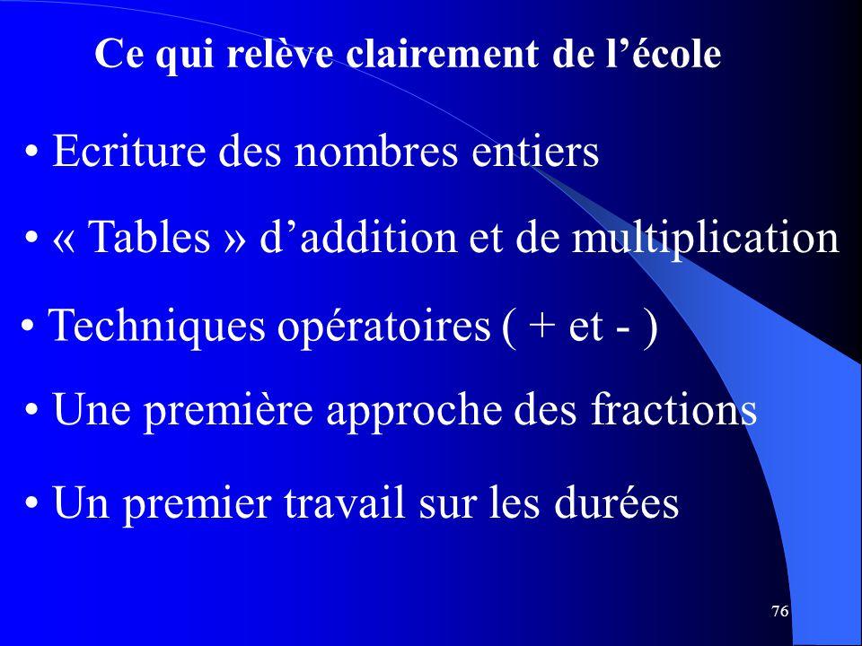 76 Ce qui relève clairement de l'école Ecriture des nombres entiers Techniques opératoires ( + et - ) Une première approche des fractions « Tables » d
