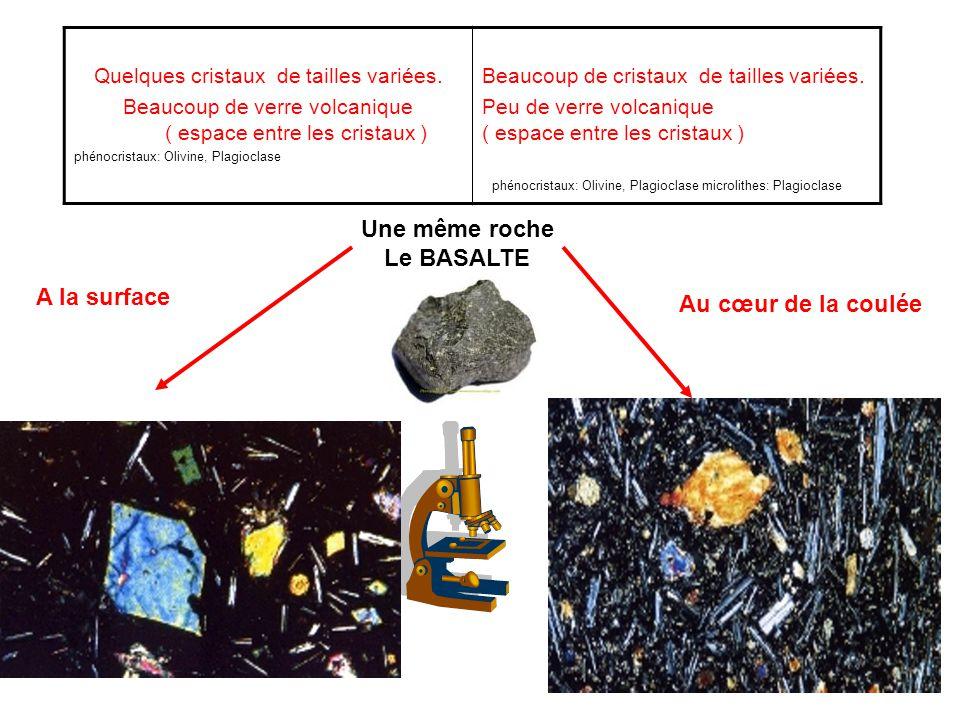 Au cœur de la coulée A la surface Quelques cristaux de tailles variées. Beaucoup de verre volcanique ( espace entre les cristaux ) phénocristaux: Oliv