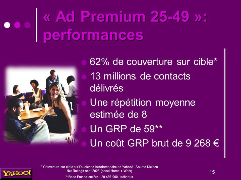 15  62% de couverture sur cible*  13 millions de contacts délivrés  Une répétition moyenne estimée de 8  Un GRP de 59**  Un coût GRP brut de 9 268 € * Couverture sur cible sur l'audience hebdomadaire de Yahoo.