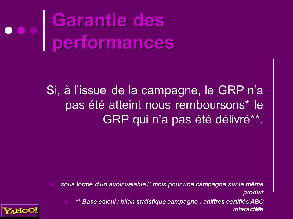 19 Garantie des performances Si, à l'issue de la campagne, le GRP n'a pas été atteint nous remboursons* le GRP qui n'a pas été délivré**.  sous forme