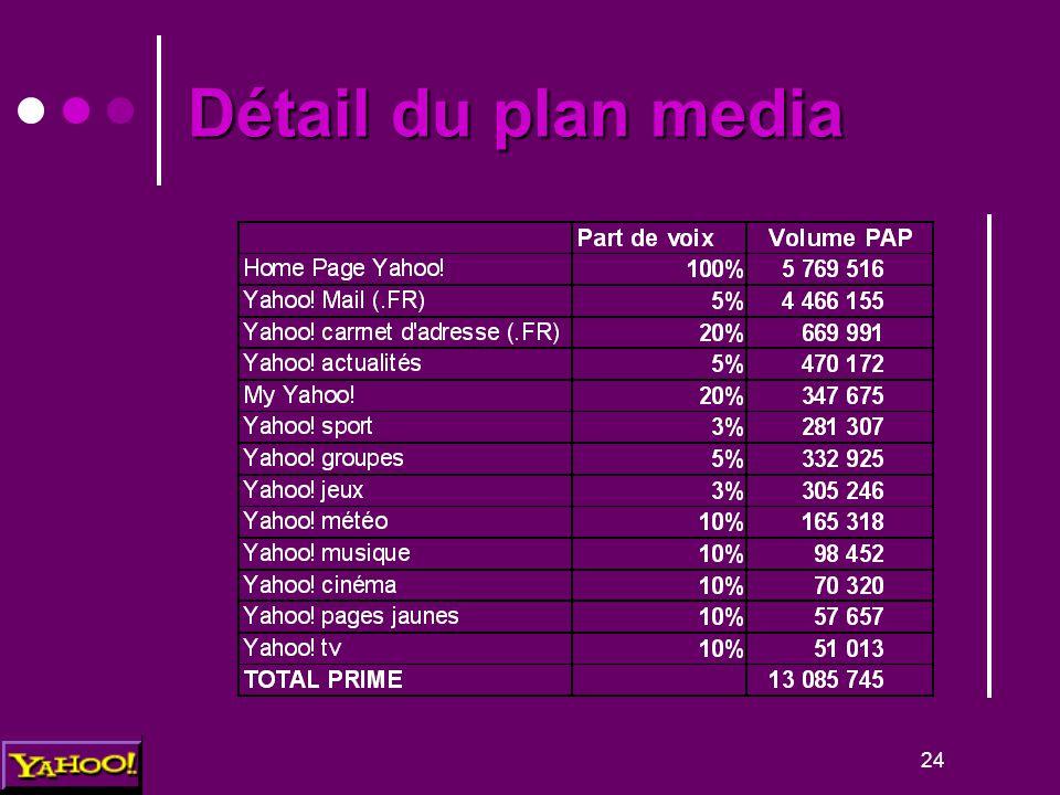 24 Détail du plan media