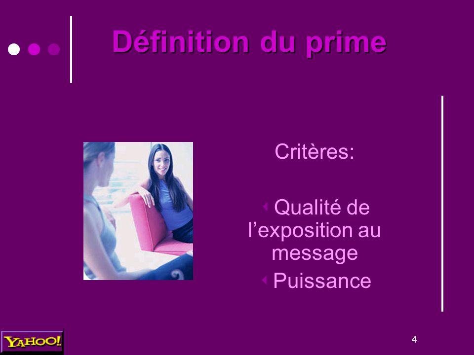 4 Critères:  Qualité de l'exposition au message  Puissance Définition du prime