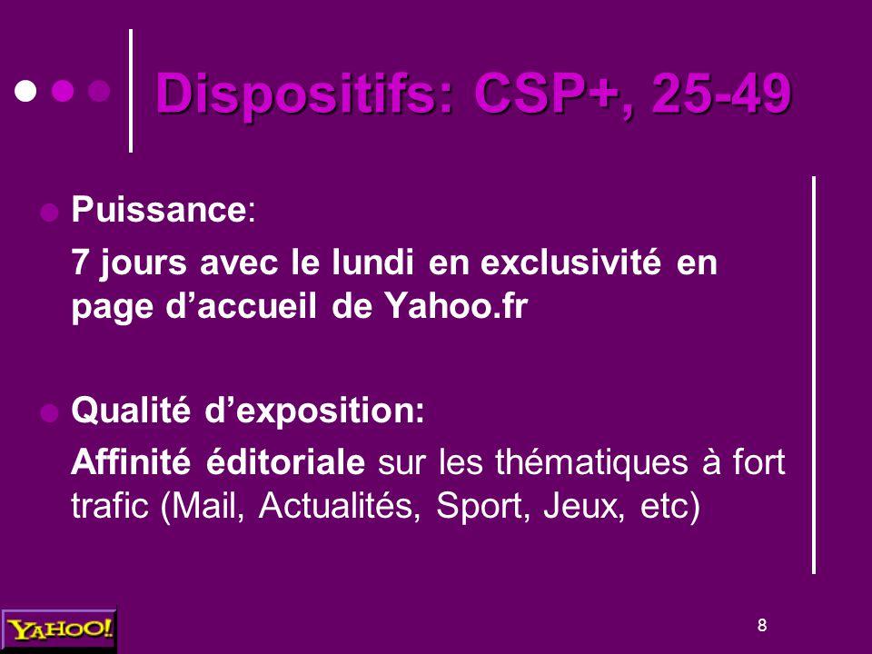 8 Dispositifs: CSP+, 25-49  Puissance: 7 jours avec le lundi en exclusivité en page d'accueil de Yahoo.fr  Qualité d'exposition: Affinité éditoriale sur les thématiques à fort trafic (Mail, Actualités, Sport, Jeux, etc)