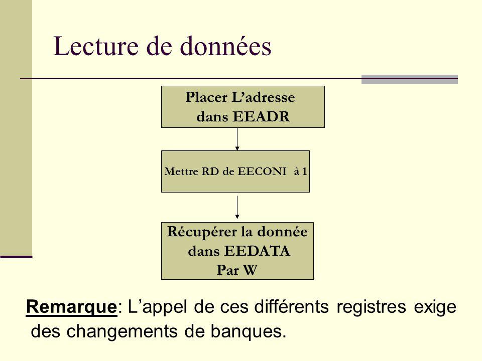 Lecture de données Remarque: L'appel de ces différents registres exige des changements de banques. Placer L'adresse dans EEADR Récupérer la donnée dan