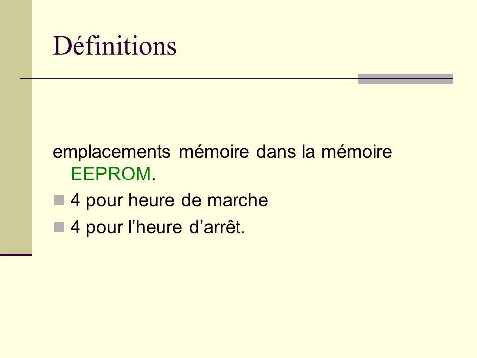 Définitions emplacements mémoire dans la mémoire EEPROM. 4 pour heure de marche 4 pour l'heure d'arrêt.