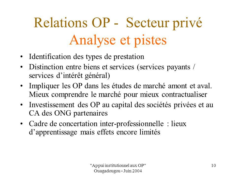 Appui institutionnel aux OP Ouagadougou - Juin 2004 10 Relations OP - Secteur privé Analyse et pistes Identification des types de prestation Distinction entre biens et services (services payants / services d'intérêt général) Impliquer les OP dans les études de marché amont et aval.