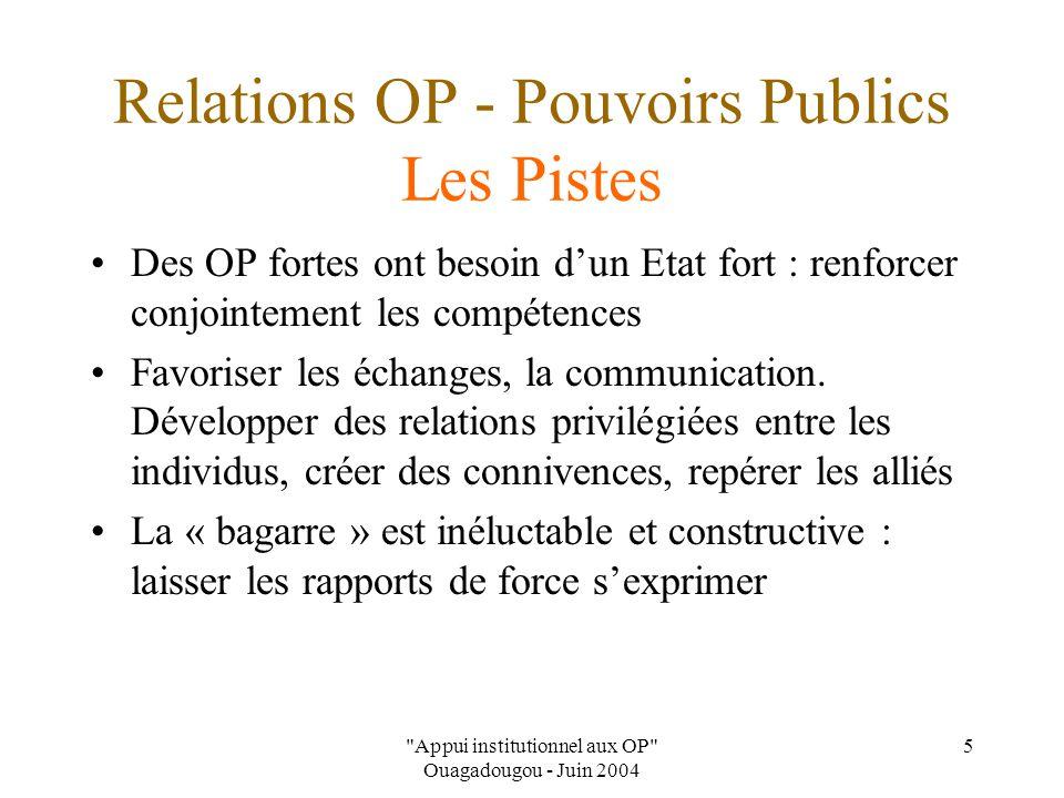 Appui institutionnel aux OP Ouagadougou - Juin 2004 5 Relations OP - Pouvoirs Publics Les Pistes Des OP fortes ont besoin d'un Etat fort : renforcer conjointement les compétences Favoriser les échanges, la communication.