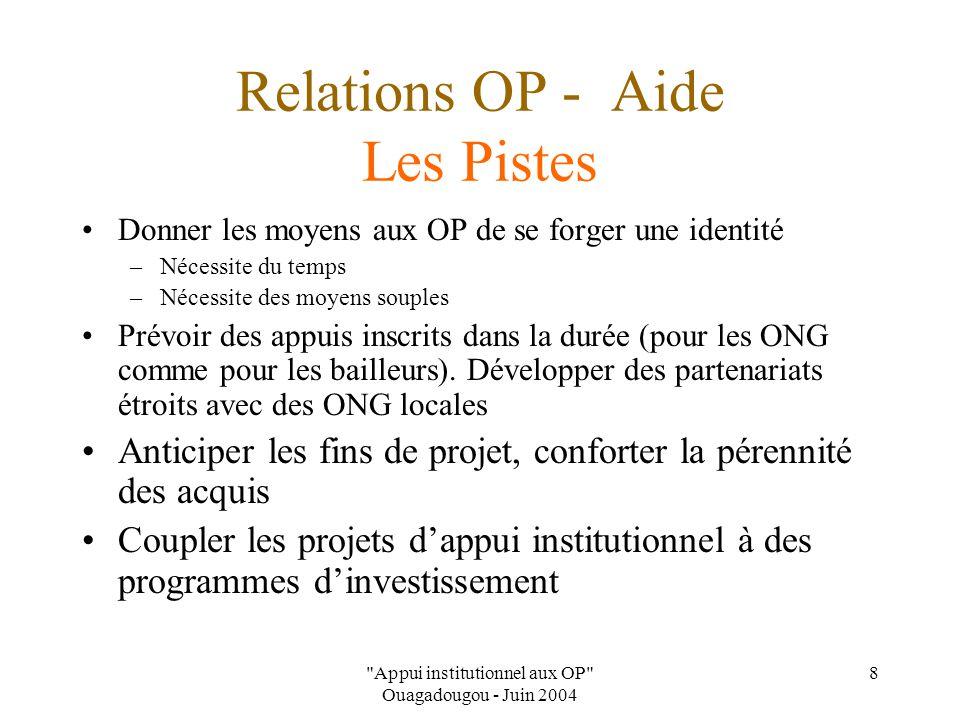 Appui institutionnel aux OP Ouagadougou - Juin 2004 8 Relations OP - Aide Les Pistes Donner les moyens aux OP de se forger une identité –Nécessite du temps –Nécessite des moyens souples Prévoir des appuis inscrits dans la durée (pour les ONG comme pour les bailleurs).