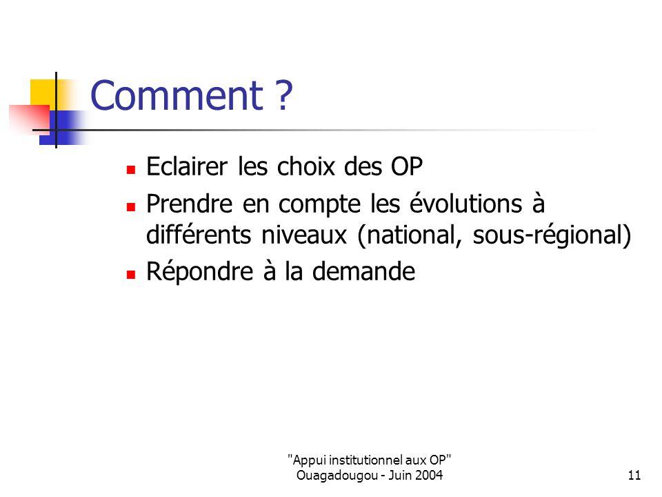 Appui institutionnel aux OP Ouagadougou - Juin 200411 Comment .
