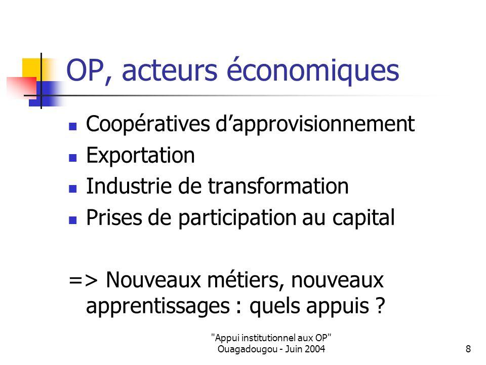 Appui institutionnel aux OP Ouagadougou - Juin 20048 OP, acteurs économiques Coopératives d'approvisionnement Exportation Industrie de transformation Prises de participation au capital => Nouveaux métiers, nouveaux apprentissages : quels appuis