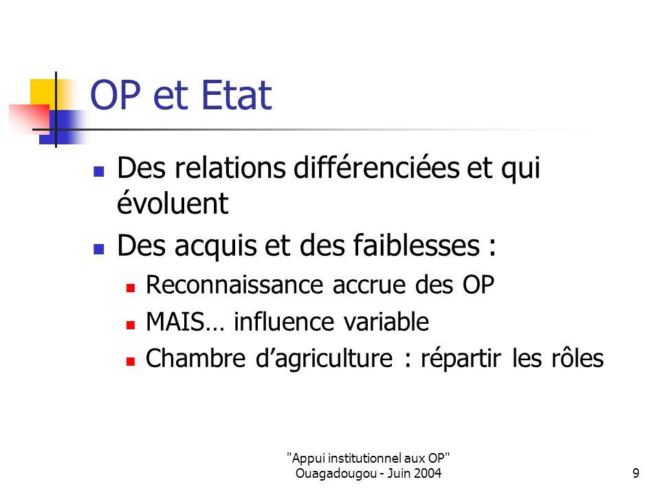 Appui institutionnel aux OP Ouagadougou - Juin 20049 OP et Etat Des relations différenciées et qui évoluent Des acquis et des faiblesses : Reconnaissance accrue des OP MAIS… influence variable Chambre d'agriculture : répartir les rôles