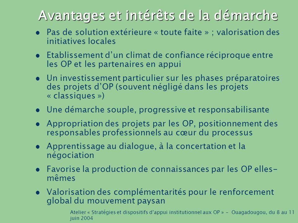 Atelier « Stratégies et dispositifs d'appui institutionnel aux OP » - Ouagadougou, du 8 au 11 juin 2004 Avantages et intérêts de la démarche Pas de solution extérieure « toute faite » ; valorisation des initiatives locales Etablissement d'un climat de confiance réciproque entre les OP et les partenaires en appui Un investissement particulier sur les phases préparatoires des projets d'OP (souvent négligé dans les projets « classiques ») Une démarche souple, progressive et responsabilisante Appropriation des projets par les OP, positionnement des responsables professionnels au cœur du processus Apprentissage au dialogue, à la concertation et la négociation Favorise la production de connaissances par les OP elles- mêmes Valorisation des complémentarités pour le renforcement global du mouvement paysan