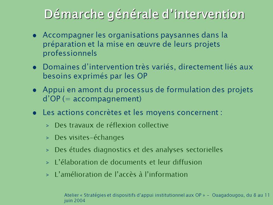 Atelier « Stratégies et dispositifs d'appui institutionnel aux OP » - Ouagadougou, du 8 au 11 juin 2004 Démarche générale d'intervention Accompagner les organisations paysannes dans la préparation et la mise en œuvre de leurs projets professionnels Domaines d'intervention très variés, directement liés aux besoins exprimés par les OP Appui en amont du processus de formulation des projets d'OP (= accompagnement) Les actions concrètes et les moyens concernent : > Des travaux de réflexion collective > Des visites-échanges > Des études diagnostics et des analyses sectorielles > L'élaboration de documents et leur diffusion > L'amélioration de l'accès à l'information