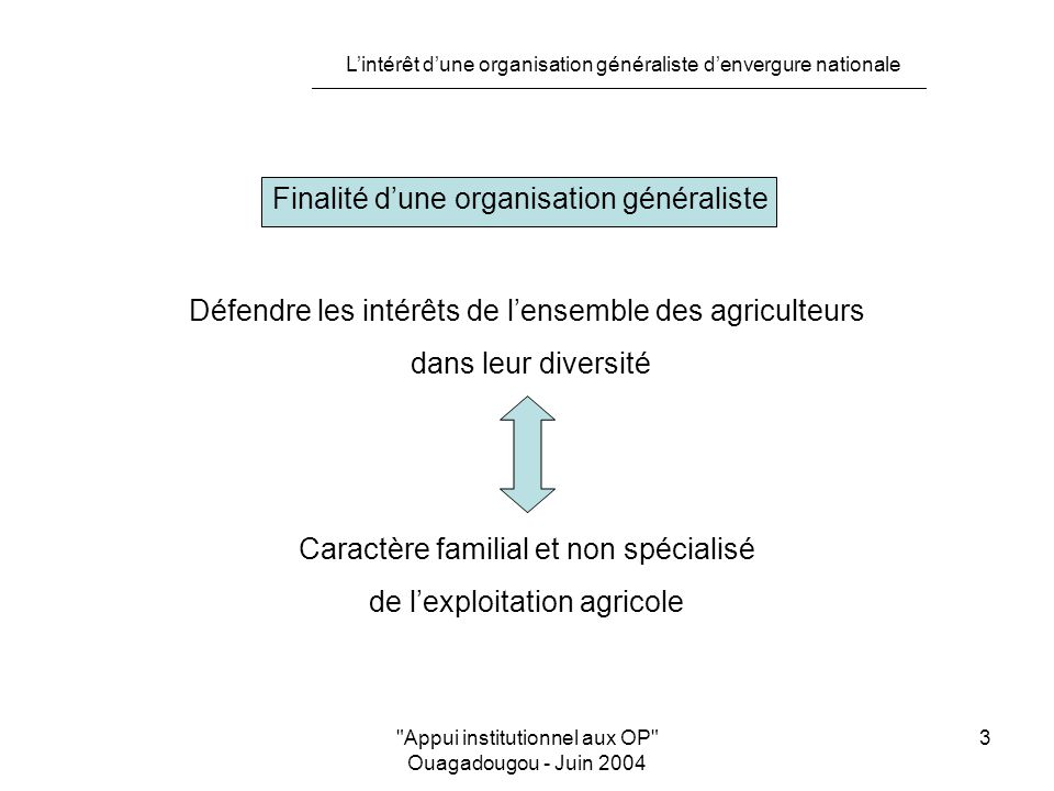 L'intérêt d'une organisation généraliste d'envergure nationale Appui institutionnel aux OP Ouagadougou - Juin 2004 3 Défendre les intérêts de l'ensemble des agriculteurs dans leur diversité Caractère familial et non spécialisé de l'exploitation agricole Finalité d'une organisation généraliste