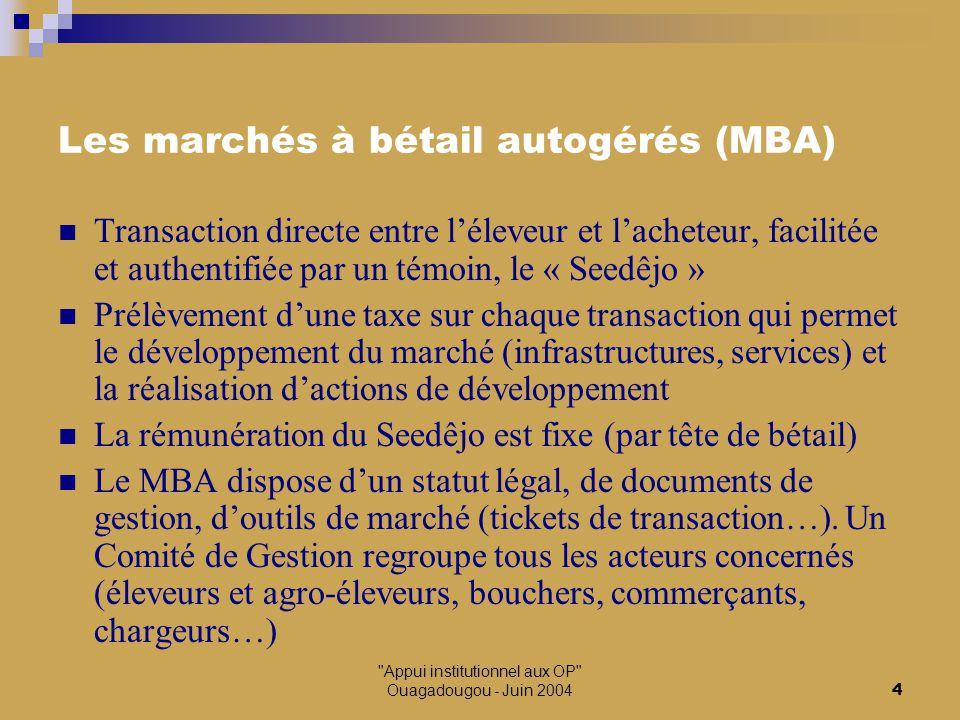 Appui institutionnel aux OP Ouagadougou - Juin 20045 Nouvelles relations entre acteurs sur le marché Transaction Vendeur Acheteur TémoinSecrétaire DémarcheurContrôleur Transport Chargeur