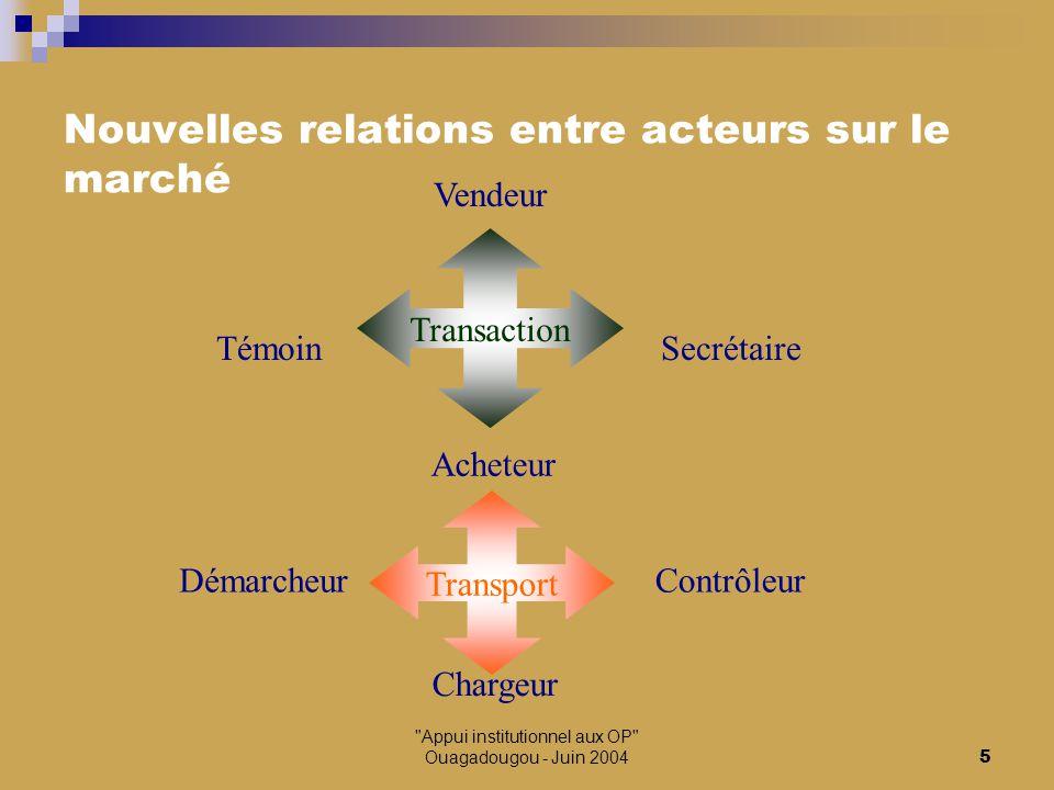 Appui institutionnel aux OP Ouagadougou - Juin 20046 Impact des MBA au Bénin 9 marchés fonctionnels organisés en un réseau (RMBA, structure faîtière) - En moyenne, 350 têtes par semaine.
