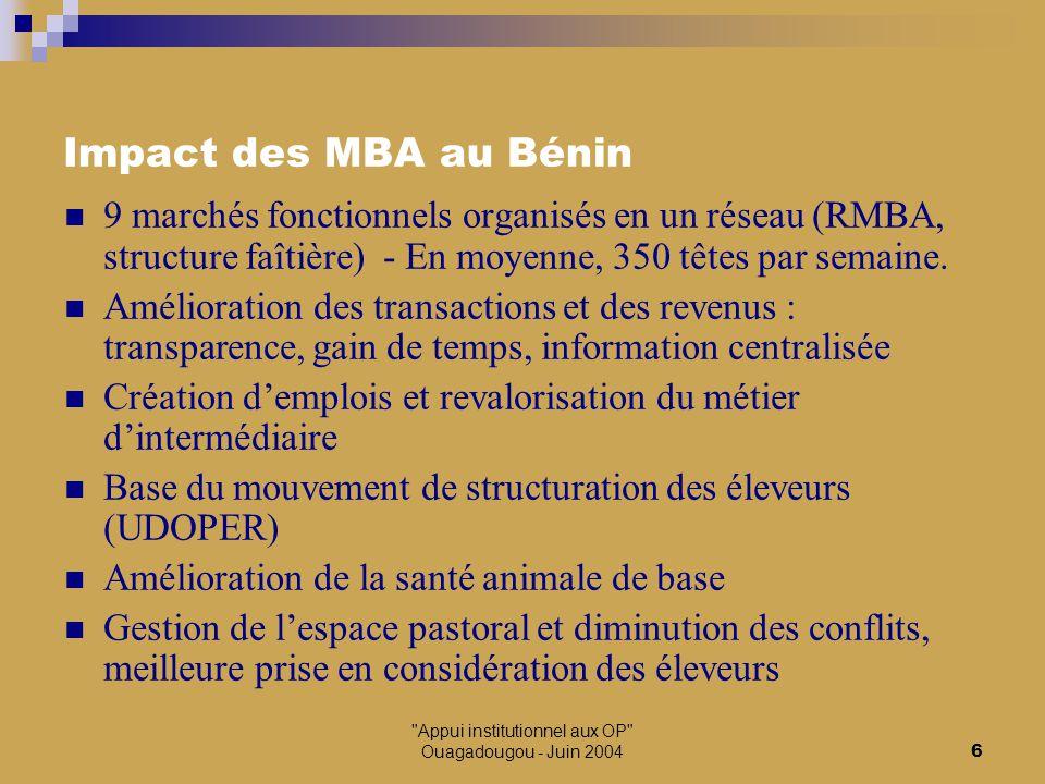 Appui institutionnel aux OP Ouagadougou - Juin 20047 L'Union Départementale des Organisations Professionnelles d'Eleveurs de Ruminants du Borgou et de l'Alibori (UDOPER) Création de GPER en 2000 et l'UDOPER en 2001 650 Groupements de base (GPER) et 227 Groupements féminins (GPFER) fédérés en unions (arrondissement, commune et département) Activités : Santé animale, amélioration des conditions de vie des éleveurs (formation, alphabétisation, activités de transformation) et défense de leurs intérêts.