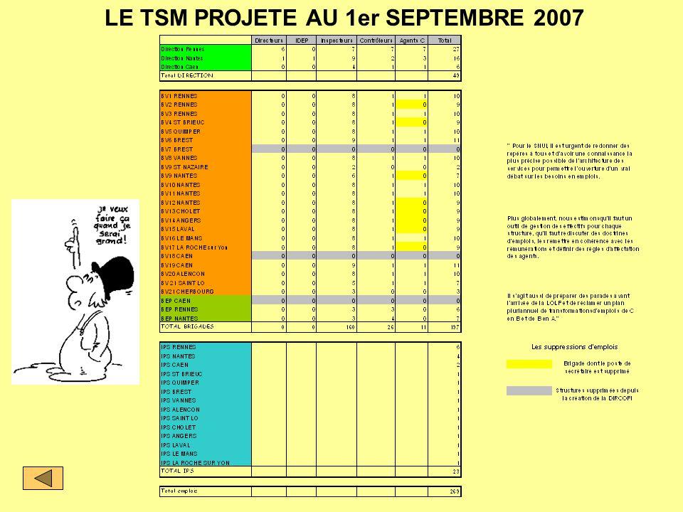 LE TSM PROJETE AU 1er SEPTEMBRE 2007